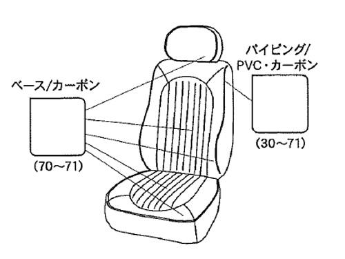 CABANA 新型MINI(F56/F55) シートカバー パークレーンカーボンスタイル(フルセット)